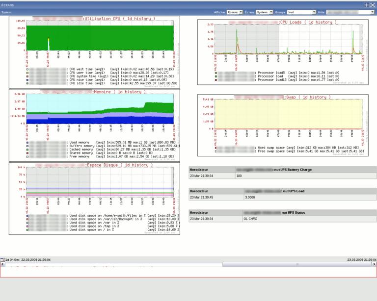 Zabbix - SME Server